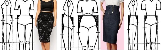 как сделать выкройку юбки на нестандартную фигуру
